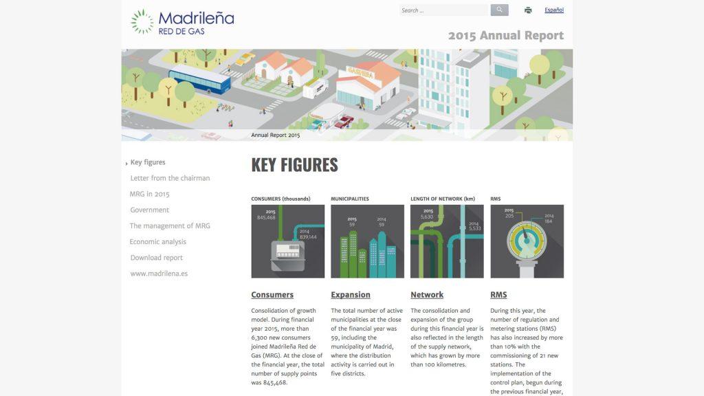 diseño páginas web a medida con wordpress cms